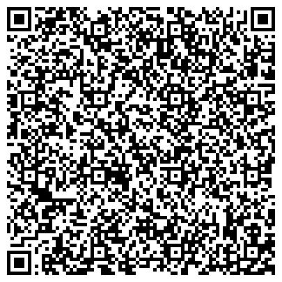 QR-код с контактной информацией организации ООО Москва РЕШЁТКИ СТАЛЬНЫЕ ОКОННЫЕ РЕШЁТКИ в Москве
