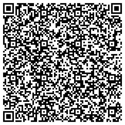 QR-код с контактной информацией организации Центр прикладных исследований в энергетике