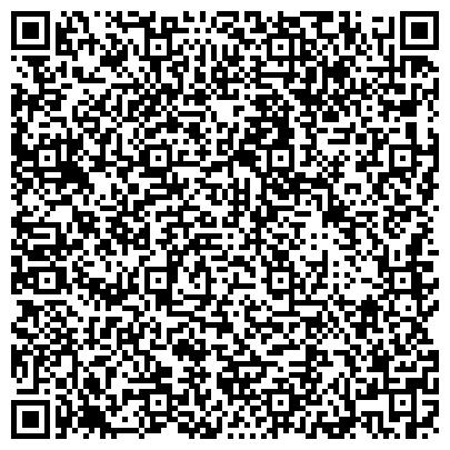 QR-код с контактной информацией организации фонд БЛАГОДІЙНИЙ ФОНД РОЗВИТКУ КИЇВСЬКОЇ ОБЛАСНОЇ КЛІНІЧНОЇ ЛІКАРНІ