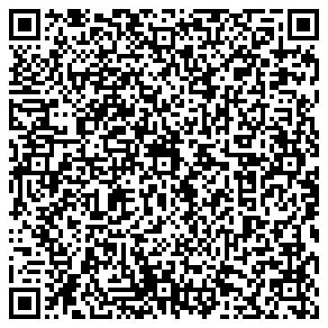 QR-код с контактной информацией организации ПАНТЕРА, Стоматология