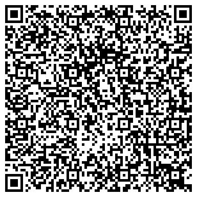 QR-код с контактной информацией организации Центр Трудоустройства Stability KZ , LTD