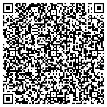 QR-код с контактной информацией организации ип Регион Юг