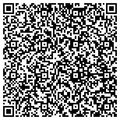QR-код с контактной информацией организации АН-АВАНГАРД Наро-Фоминск