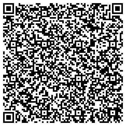 QR-код с контактной информацией организации изготовление памятников. Благоустройство под ключ