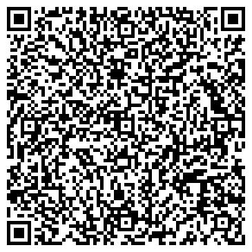 QR-код с контактной информацией организации ИСТОРИЯ РОССИЙСКОГО ШОУ-БИЗНЕСА