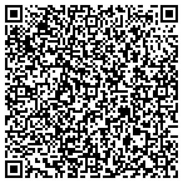 QR-код с контактной информацией организации ИП Отделка дачных домов. Фундаменты