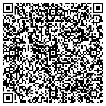 QR-код с контактной информацией организации ООО Премиум групп