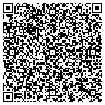 QR-код с контактной информацией организации чп Сигнализация.net