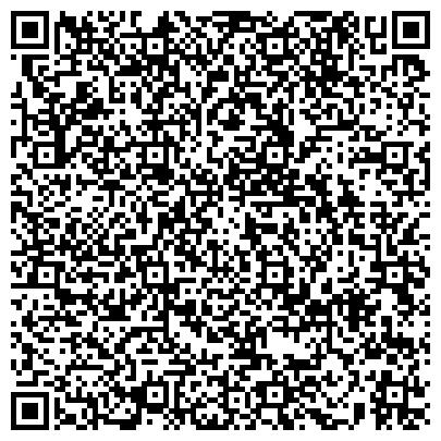 QR-код с контактной информацией организации ИП Ветеринарная клиника ИП Ластовка Пётр Петрович