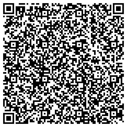 QR-код с контактной информацией организации ИП ИП Киушкин А.В - официальный представитель Домаск