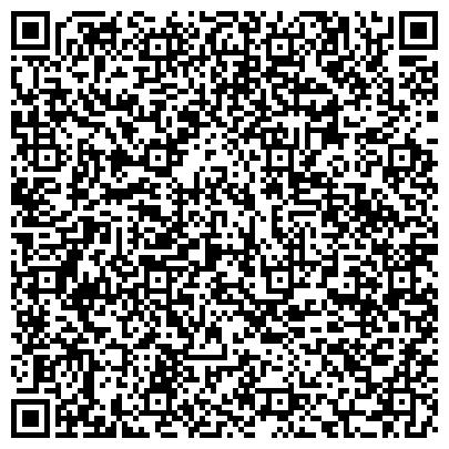 QR-код с контактной информацией организации Севастопольский Юридический Центр
