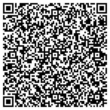 QR-код с контактной информацией организации LLC ITC Logistic East