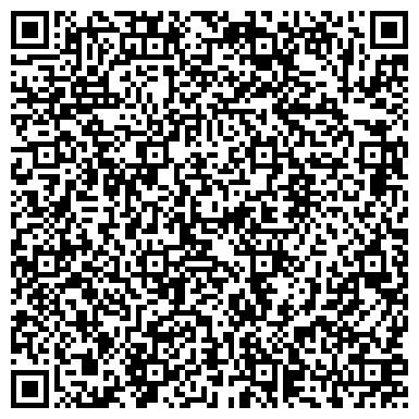 QR-код с контактной информацией организации Автозапчасти Порше (Porsche), Ленд Ровер, Фиат