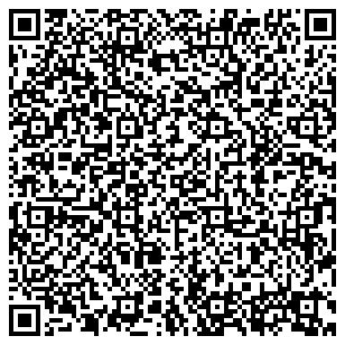QR-код с контактной информацией организации Ремонт ноутбуков Днепропетровск
