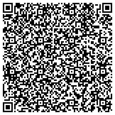 QR-код с контактной информацией организации ИП Coral Club в Милане - телефон, адрес, контакты