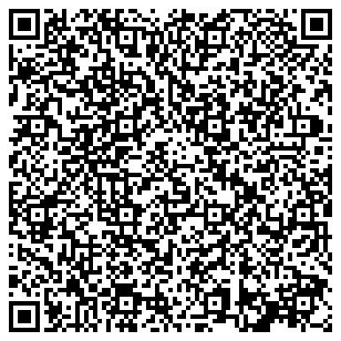 QR-код с контактной информацией организации ГОСУДАРСТВЕННЫЙ НАУЧНЫЙ ЦЕНТР КОЛОПРОКТОЛОГИИ