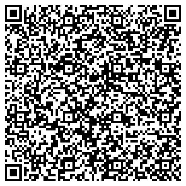 QR-код с контактной информацией организации ООО Центр Недвижимости Континенталь