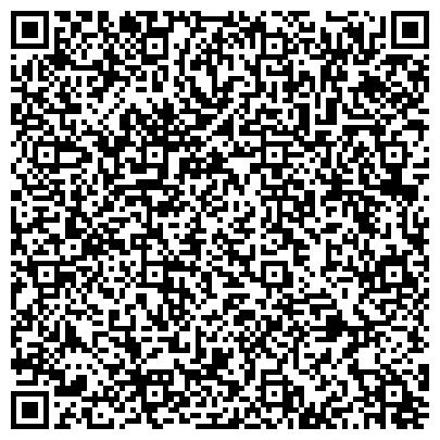QR-код с контактной информацией организации ООО НЦ Академия благородных металлов