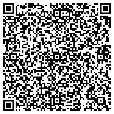 QR-код с контактной информацией организации ООО «НАФТОГАЗПОСТАЧ»