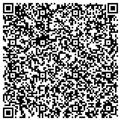 QR-код с контактной информацией организации  Mesto.ua   Портал недвижимости