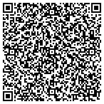 QR-код с контактной информацией организации Компания «МЕГАБОЛ»