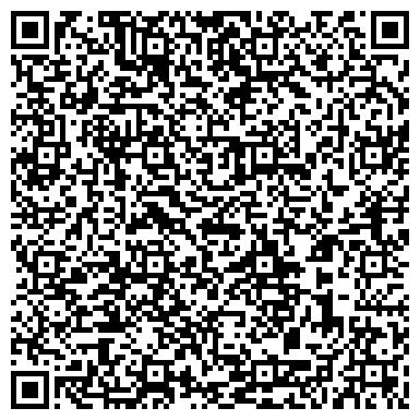 """QR-код с контактной информацией организации ООО """"АвторМет"""" - Перила и ограждения из нержавейки"""
