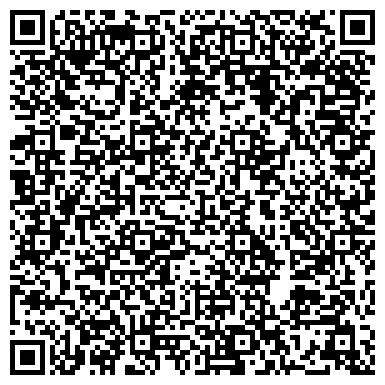 QR-код с контактной информацией организации Интернет-магазин Интернет-магазин спортивного питания Sport-Easy