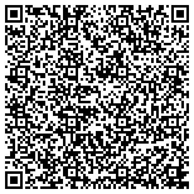QR-код с контактной информацией организации ИП Натуральная косметика Крыма Сибири России