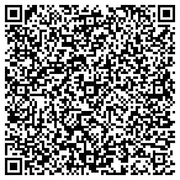 QR-код с контактной информацией организации ИП Трушина Е.М. (Perinka.by)