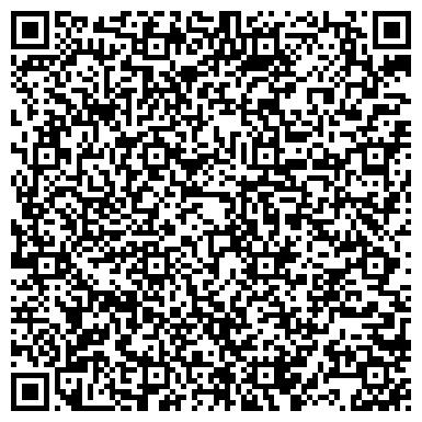 QR-код с контактной информацией организации ИП Соболева Наталья Николаевна праздничное агентство Карамель