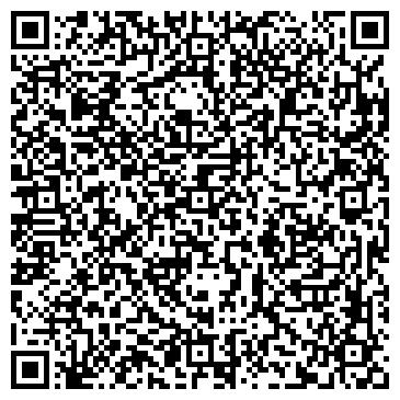 QR-код с контактной информацией организации Е.Ю. КИРСАНОВА И В.С. ВЕЛИЧКО