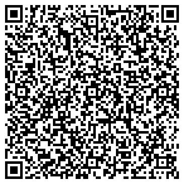 QR-код с контактной информацией организации Комиссия по бронированию