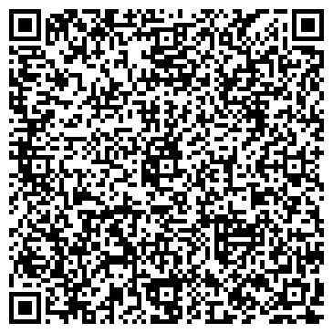 QR-код с контактной информацией организации Отдел потребительского рынка