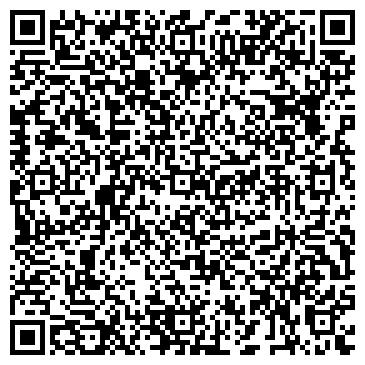 QR-код с контактной информацией организации Еврогарантплюс, ООО