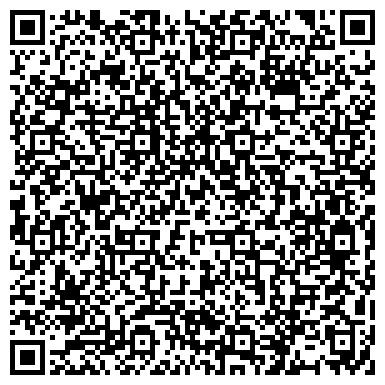 QR-код с контактной информацией организации Политекс Трейдинг, ООО