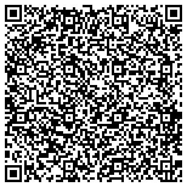 QR-код с контактной информацией организации Раттленд, ЧП (Rattland)
