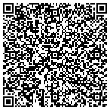 QR-код с контактной информацией организации Гузенко, СПД