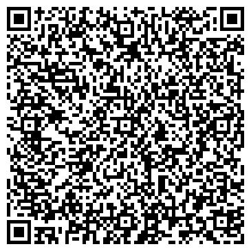 QR-код с контактной информацией организации Промфарм НПК, ООО