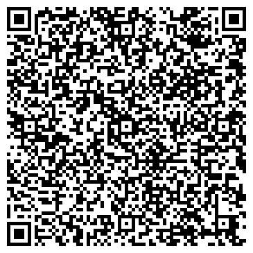 QR-код с контактной информацией организации Проект Бизнес Тренинг Интернэшнл