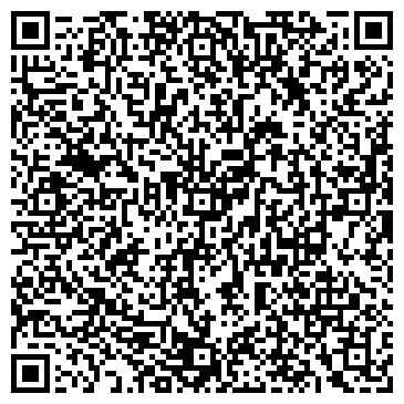 QR-код с контактной информацией организации Фармекс Груп, ООО