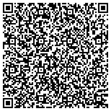 QR-код с контактной информацией организации Субъект предпринимательской деятельности Интернет-магазин «КОНКУРЕНТ»
