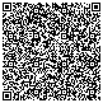 QR-код с контактной информацией организации Частное предприятие Дім- Дах Центр