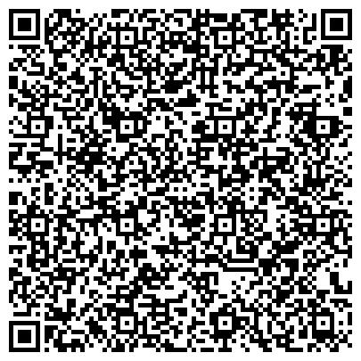 """QR-код с контактной информацией организации Общество с ограниченной ответственностью Группа компаний """"Промконтракт ЛТД"""""""