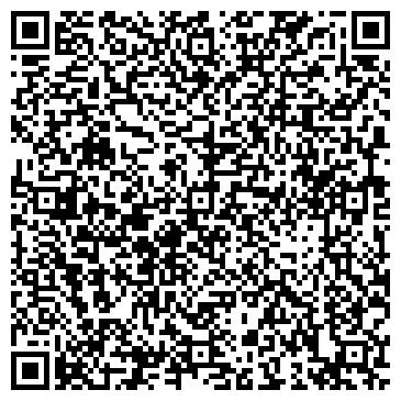 QR-код с контактной информацией организации Частное предприятие Частное предприятие «ЭЛСИ ПРО»