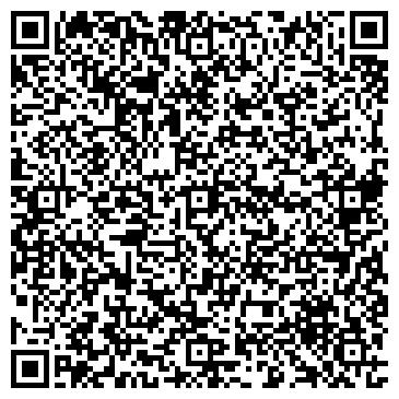 QR-код с контактной информацией организации Субъект предпринимательской деятельности Двери-СВ сервис