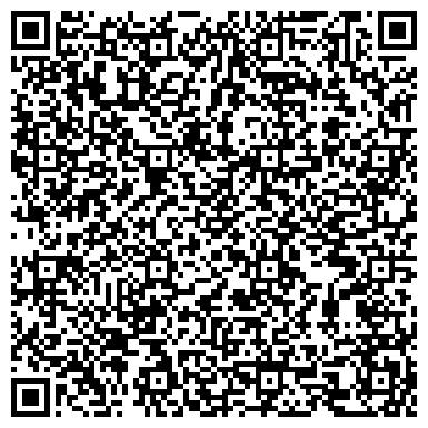 QR-код с контактной информацией организации Окна МастерОК, Кировоград