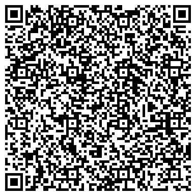 QR-код с контактной информацией организации Сеть клиник «Стоматологическая династия»