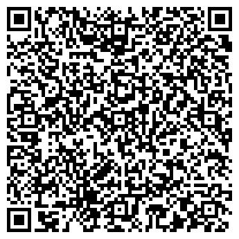 QR-код с контактной информацией организации Субъект предпринимательской деятельности ИП Ветмастер