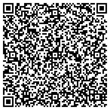 QR-код с контактной информацией организации Субъект предпринимательской деятельности Ветеринарная клиника «Панда»