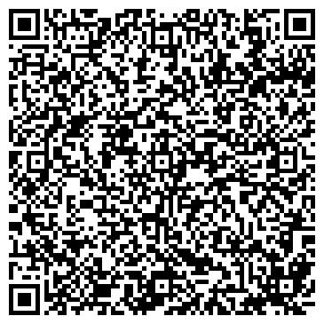QR-код с контактной информацией организации Субъект предпринимательской деятельности Ветеринарная клиника «ВЕТмайстер»